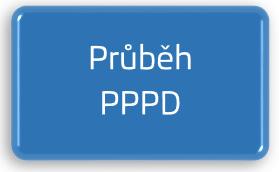 Průběh PPPD